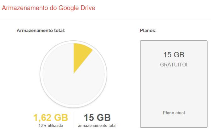 Plano atual Google Drive